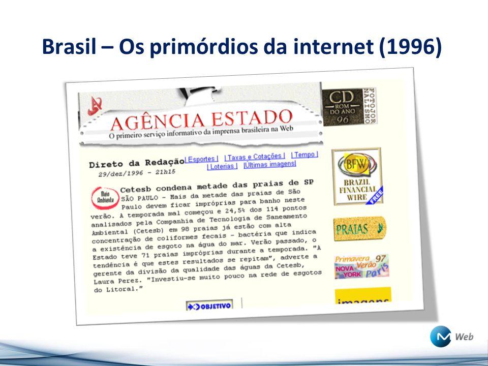 Brasil – Os primórdios da internet (1996)