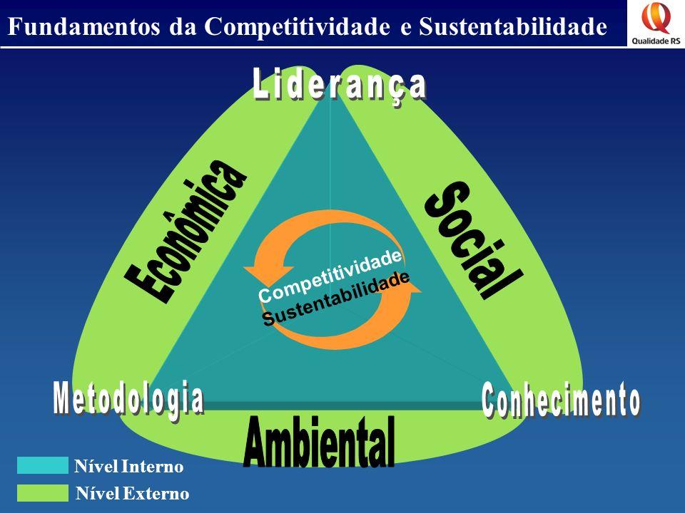 Econômica Social Ambiental