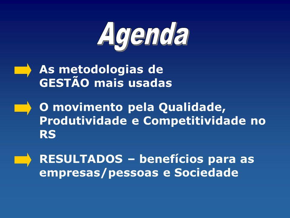 Agenda As metodologias de GESTÃO mais usadas