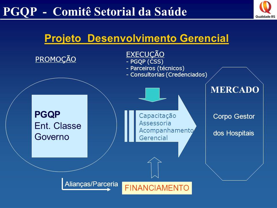 PGQP - Comitê Setorial da Saúde