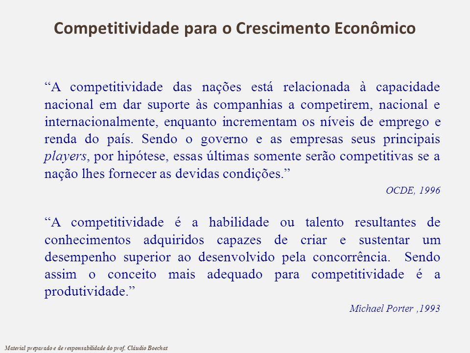 Competitividade para o Crescimento Econômico