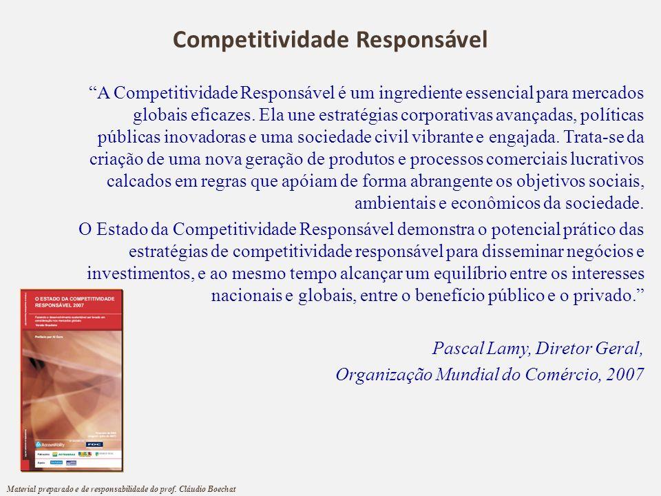 Competitividade Responsável