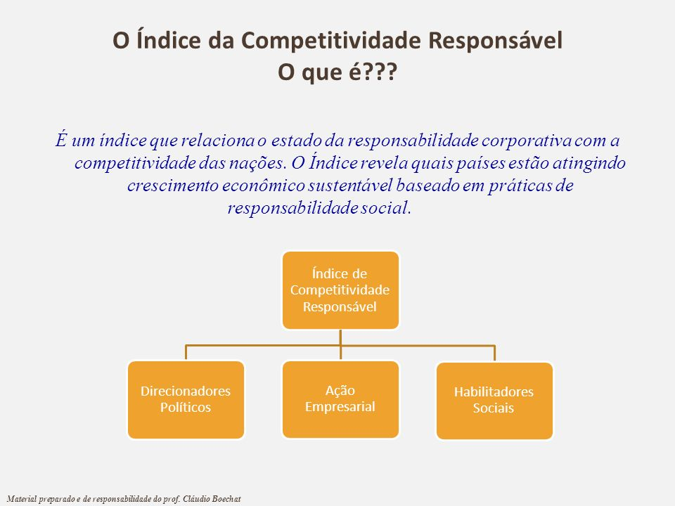O Índice da Competitividade Responsável O que é