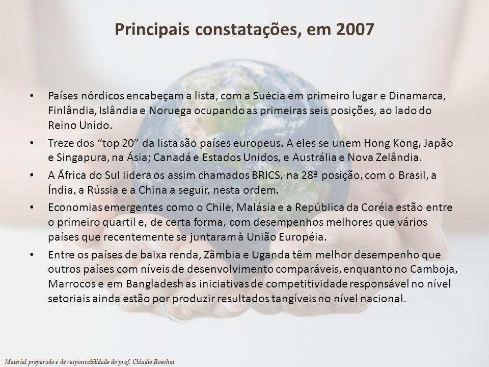 Principais constatações, em 2007