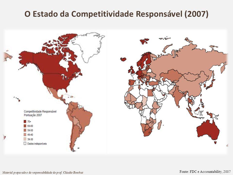 O Estado da Competitividade Responsável (2007)