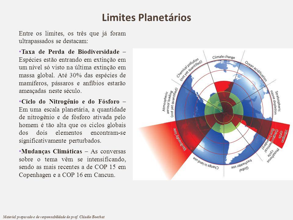 Limites Planetários Entre os limites, os três que já foram ultrapassados se destacam: