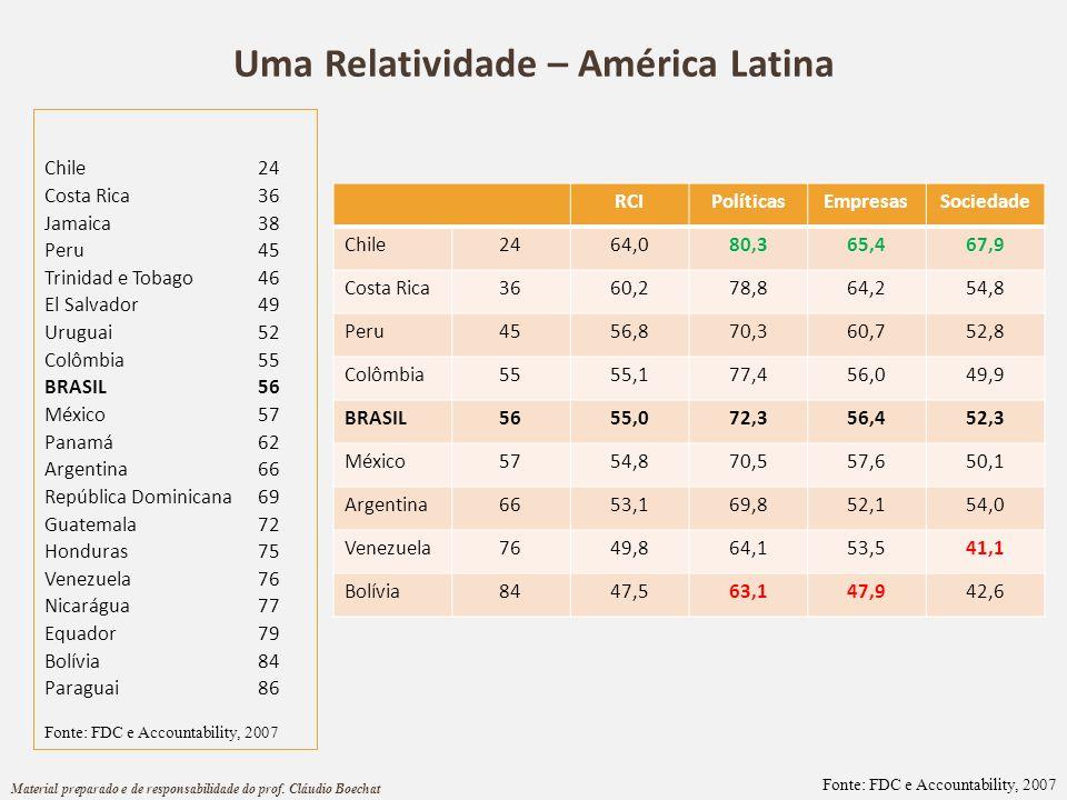 Uma Relatividade – América Latina