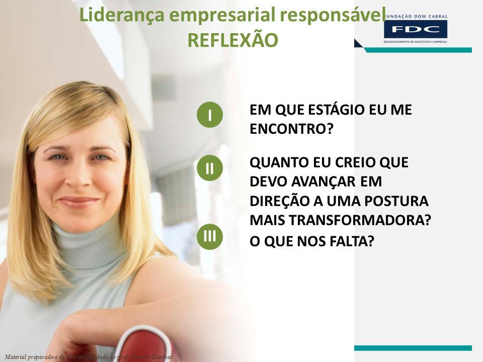 Liderança empresarial responsável REFLEXÃO