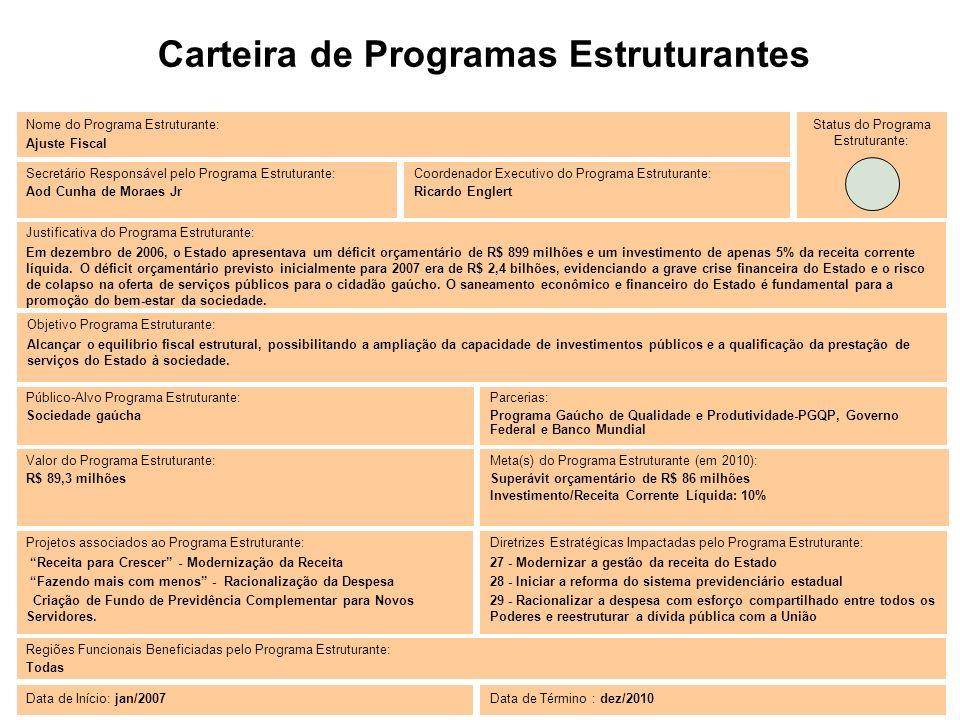 Carteira de Programas Estruturantes