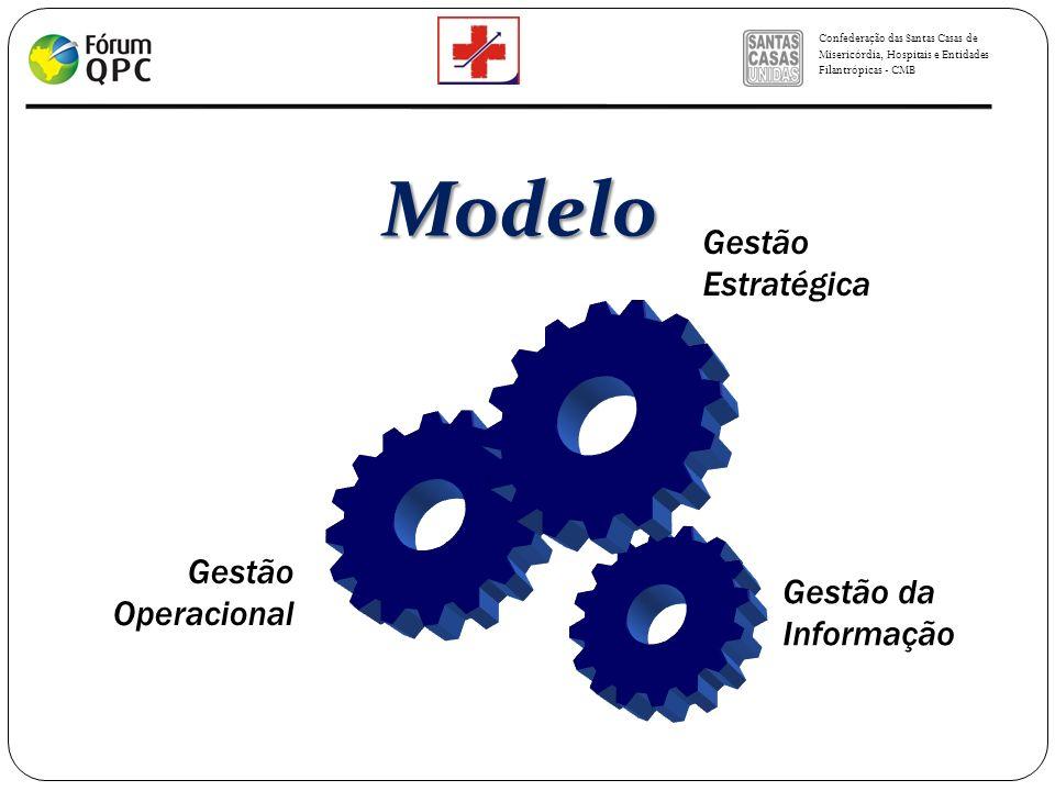 Modelo Gestão Estratégica Gestão Operacional Gestão da Informação 58