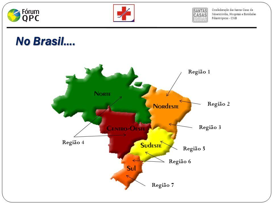 No Brasil.... Região 1 Região 2 Região 3 Região 4 Região 5 Região 6