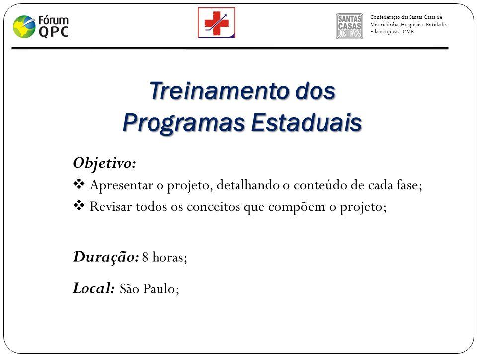 Treinamento dos Programas Estaduais