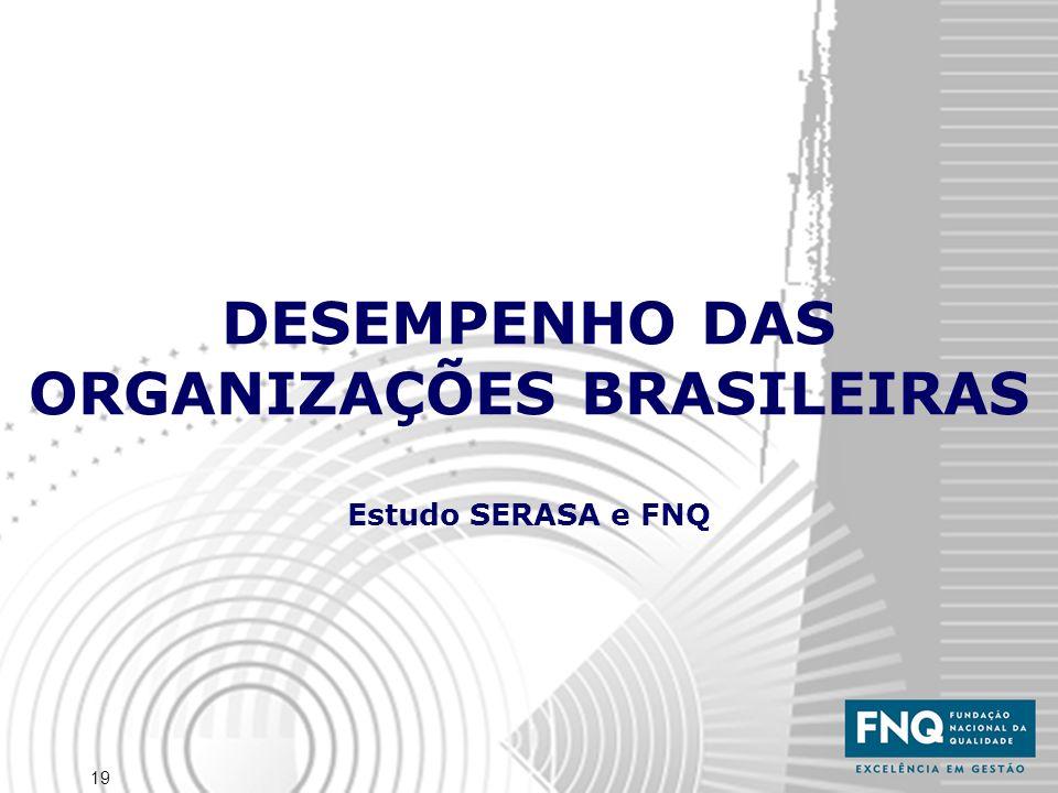 DESEMPENHO DAS ORGANIZAÇÕES BRASILEIRAS