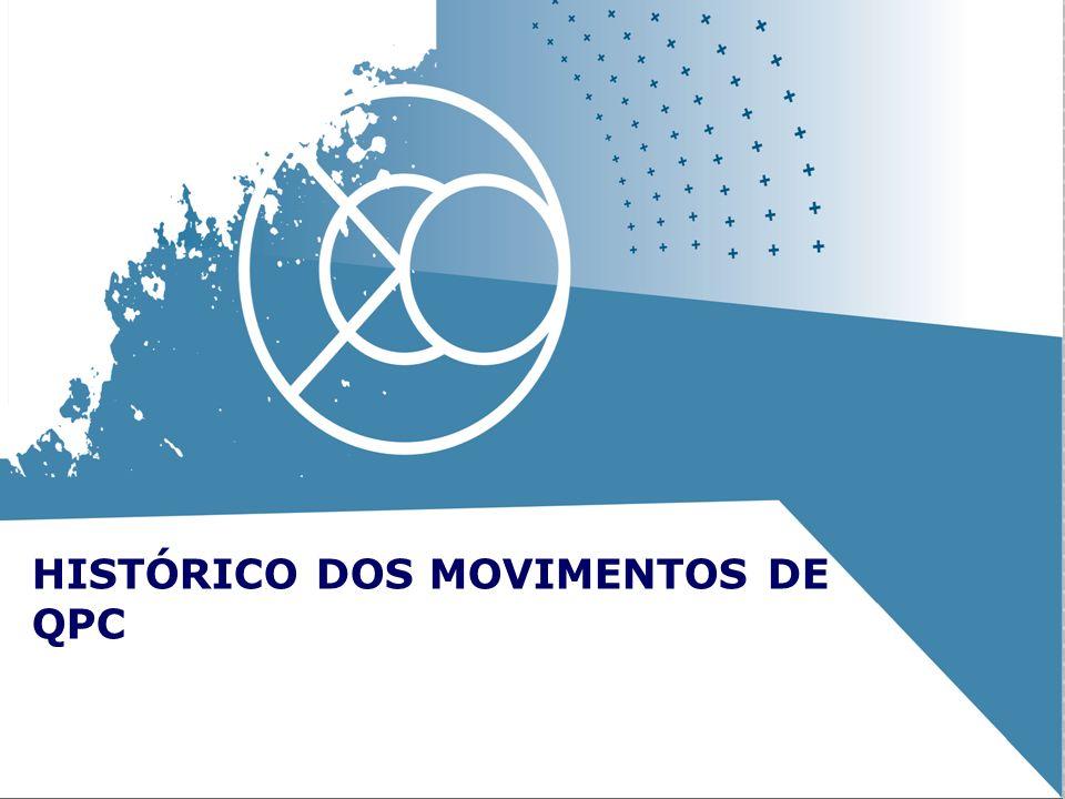 HISTÓRICO DOS MOVIMENTOS DE QPC