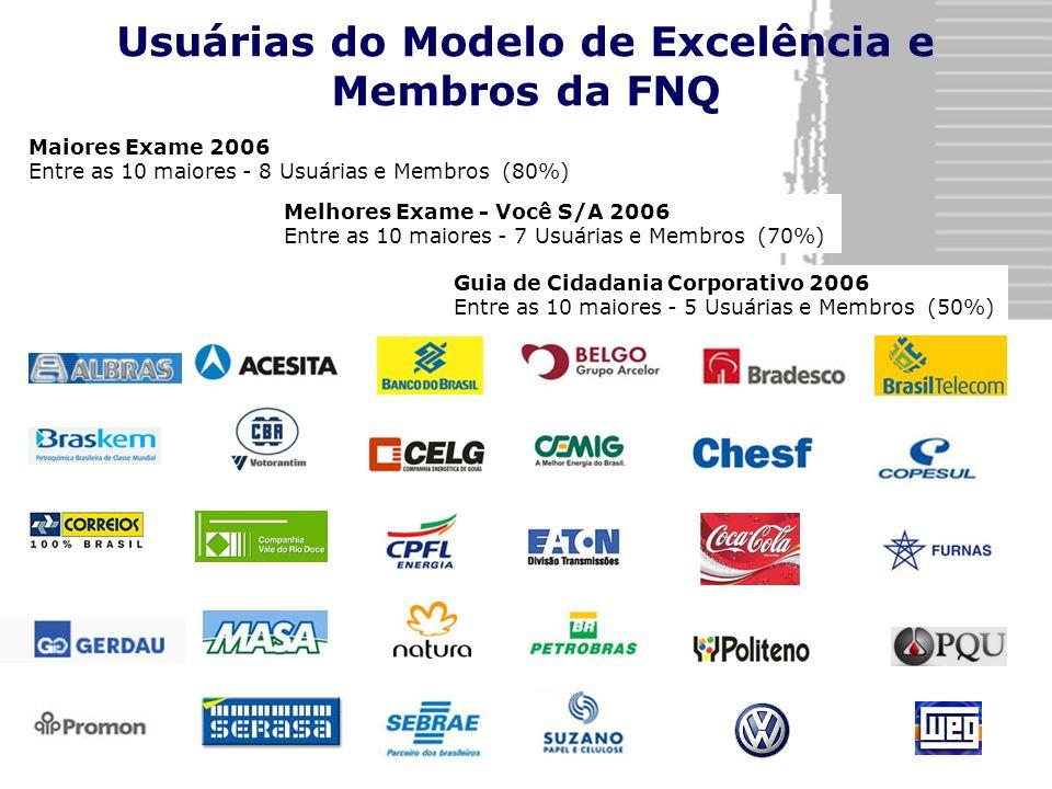 Usuárias do Modelo de Excelência e Membros da FNQ