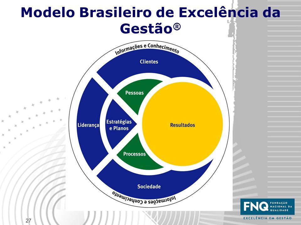 Modelo Brasileiro de Excelência da Gestão®