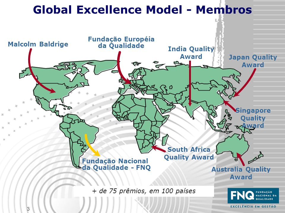 Global Excellence Model - Membros
