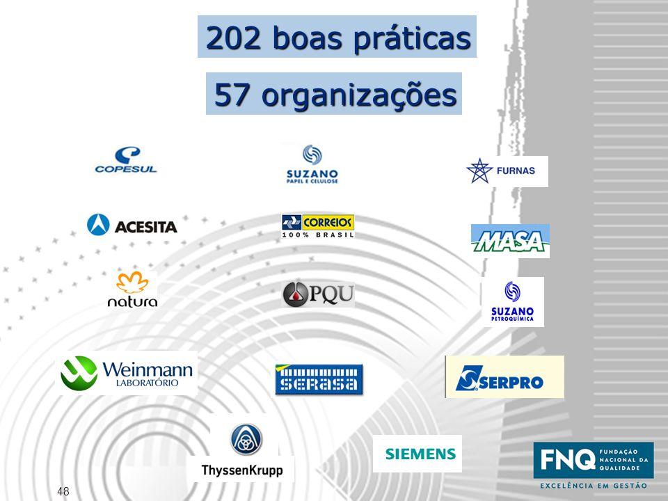 202 boas práticas 57 organizações