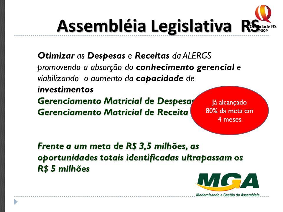 Assembléia Legislativa RS