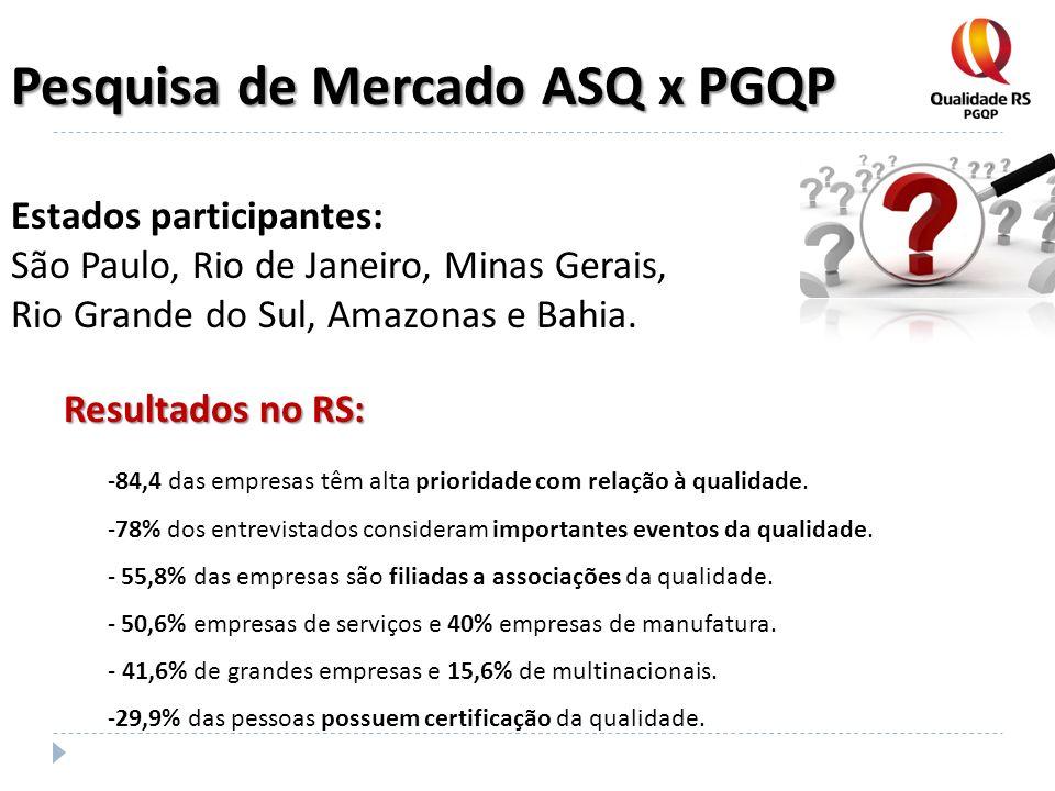 Pesquisa de Mercado ASQ x PGQP