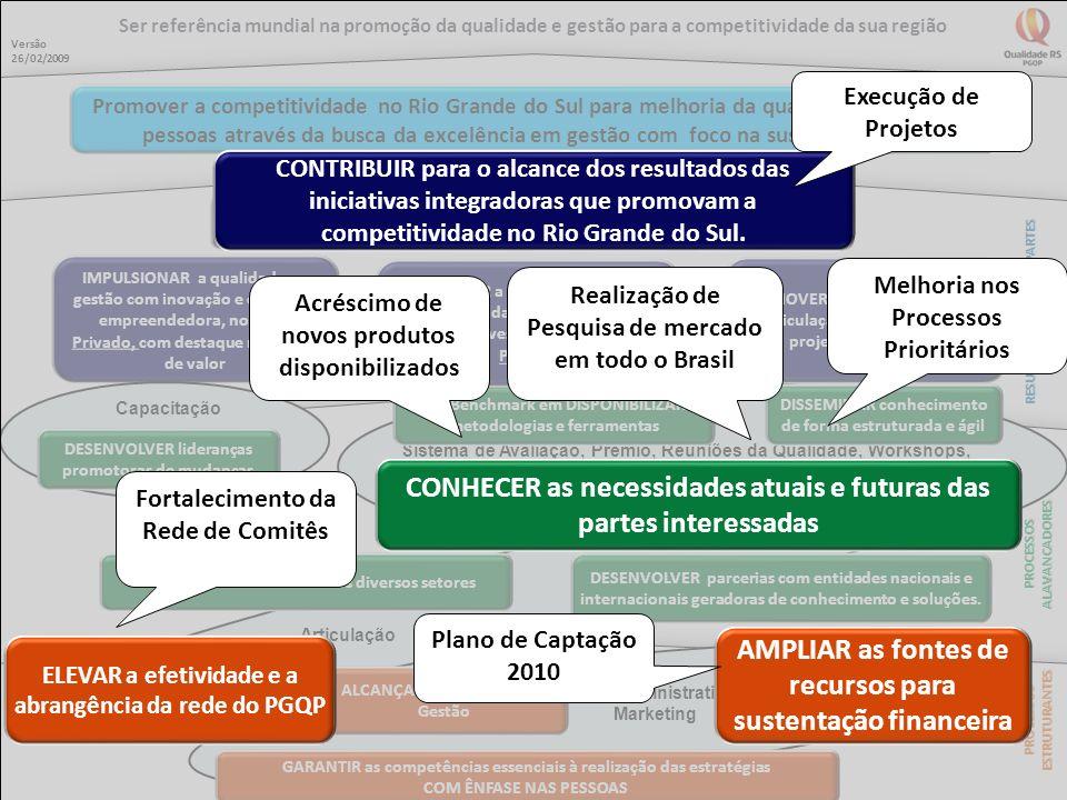 CONHECER as necessidades atuais e futuras das partes interessadas