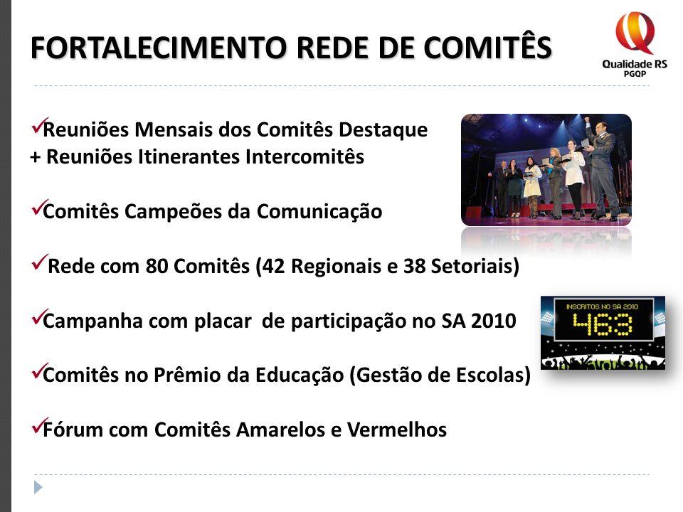 FORTALECIMENTO REDE DE COMITÊS