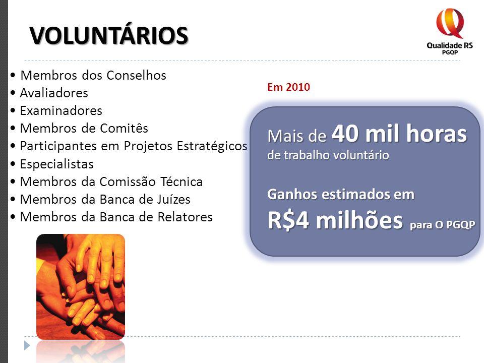 VOLUNTÁRIOS R$4 milhões para O PGQP