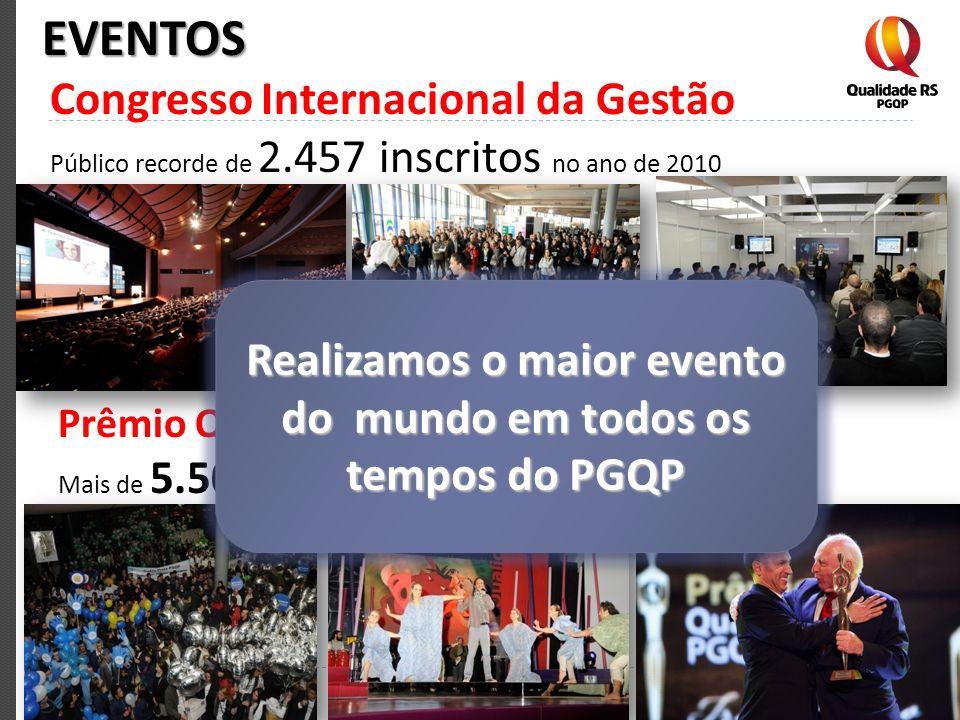 Realizamos o maior evento do mundo em todos os tempos do PGQP