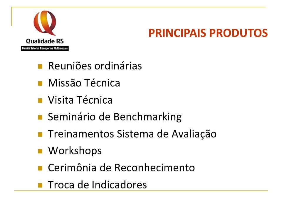 PRINCIPAIS PRODUTOS Reuniões ordinárias Missão Técnica Visita Técnica