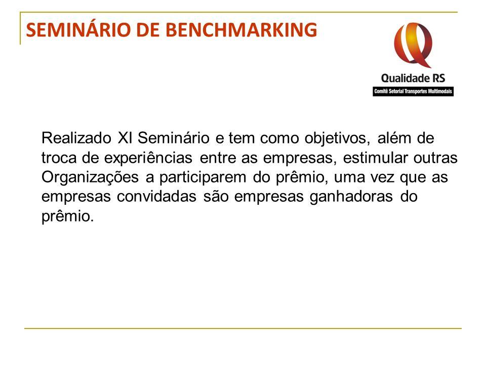 SEMINÁRIO DE BENCHMARKING