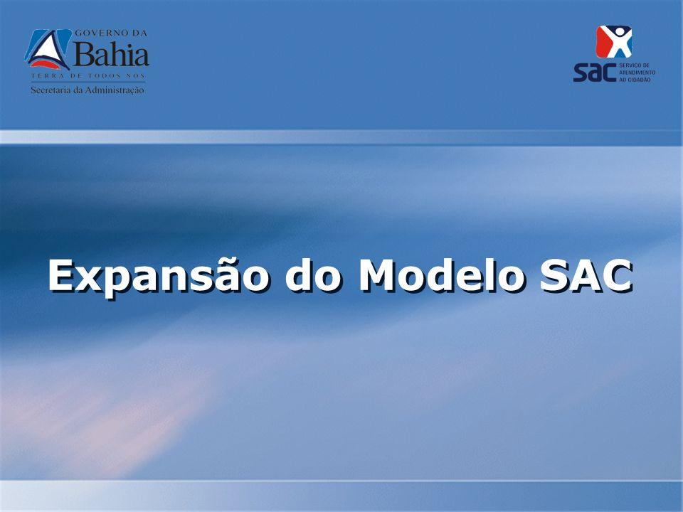 Expansão do Modelo SAC Clique para adicionar texto