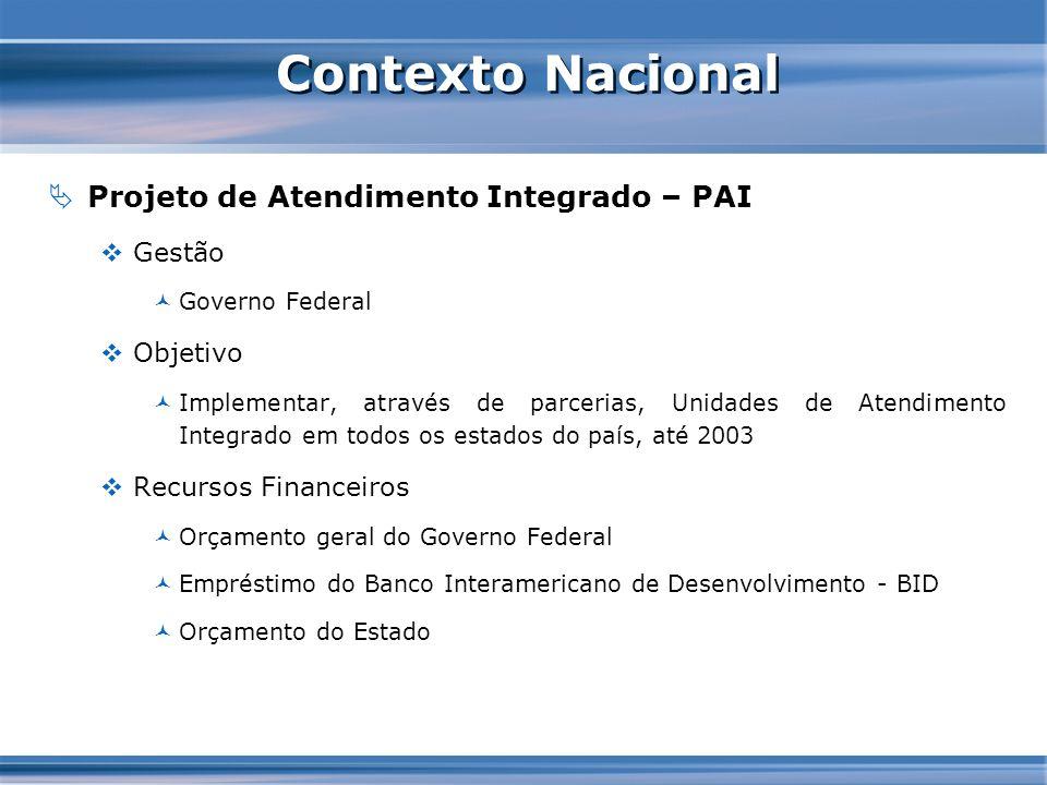 Contexto Nacional Projeto de Atendimento Integrado – PAI Gestão