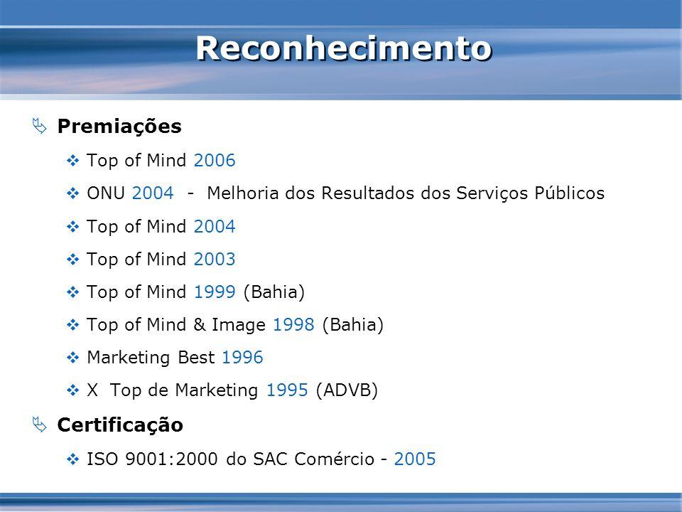 Reconhecimento Premiações Certificação Top of Mind 2006