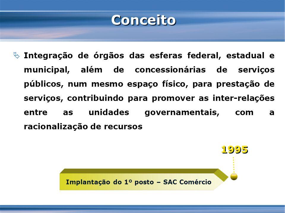 Implantação do 1º posto – SAC Comércio