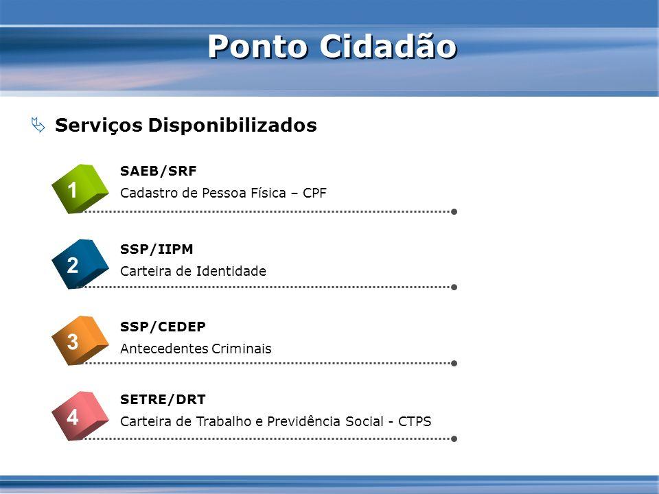Ponto Cidadão 1 2 3 4 Serviços Disponibilizados SAEB/SRF