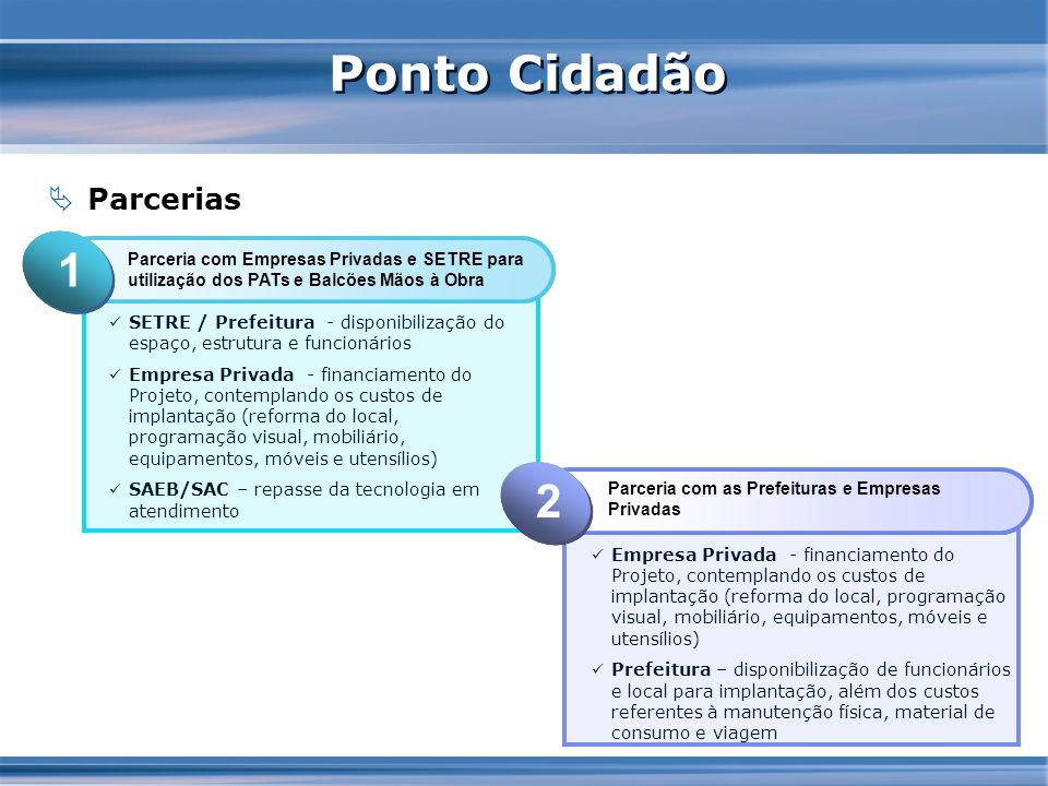 Ponto Cidadão 1 2 Click to add Title Click to add Title Parcerias