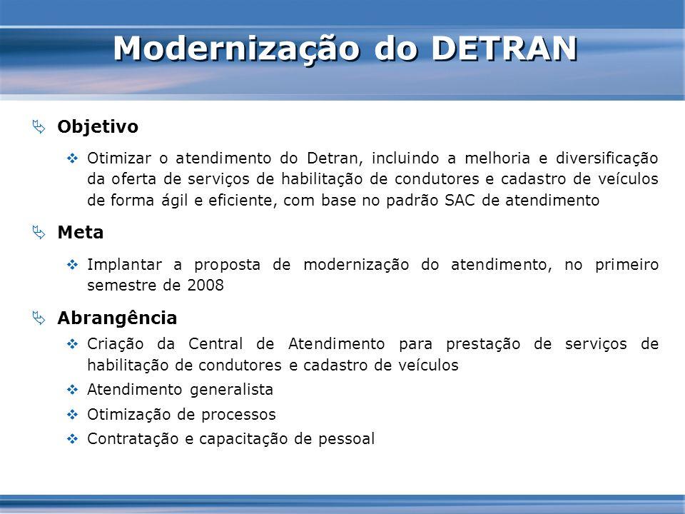 Modernização do DETRAN
