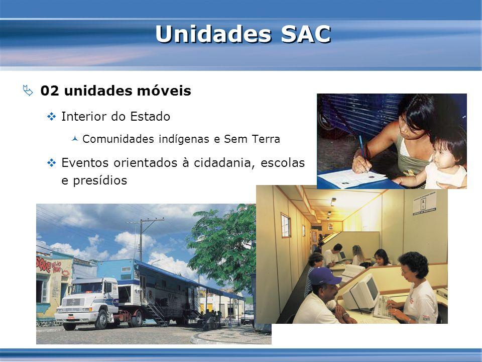 Unidades SAC 02 unidades móveis Interior do Estado