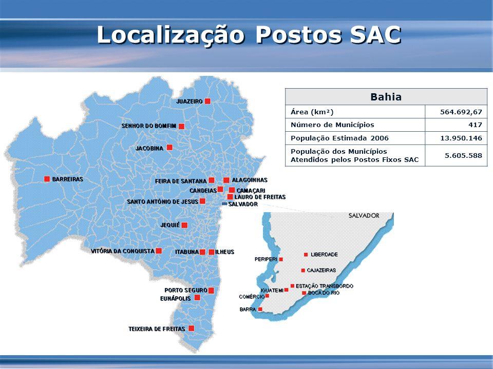 Localização Postos SAC