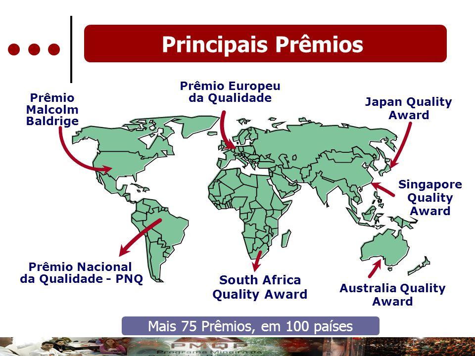 Principais Prêmios Mais 75 Prêmios, em 100 países