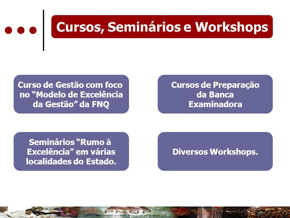 Cursos, Seminários e Workshops