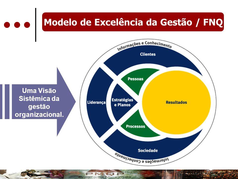 Modelo de Excelência da Gestão / FNQ