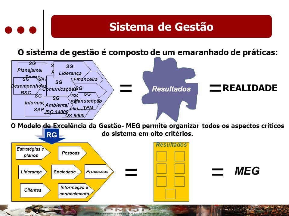 = = = = Sistema de Gestão MEG REALIDADE