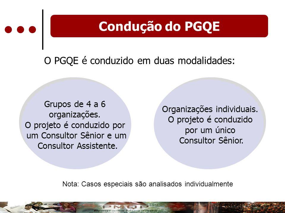O PGQE é conduzido em duas modalidades: