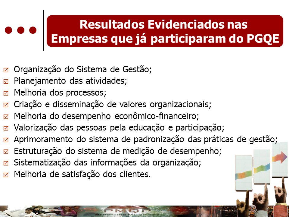 Resultados Evidenciados nas Empresas que já participaram do PGQE