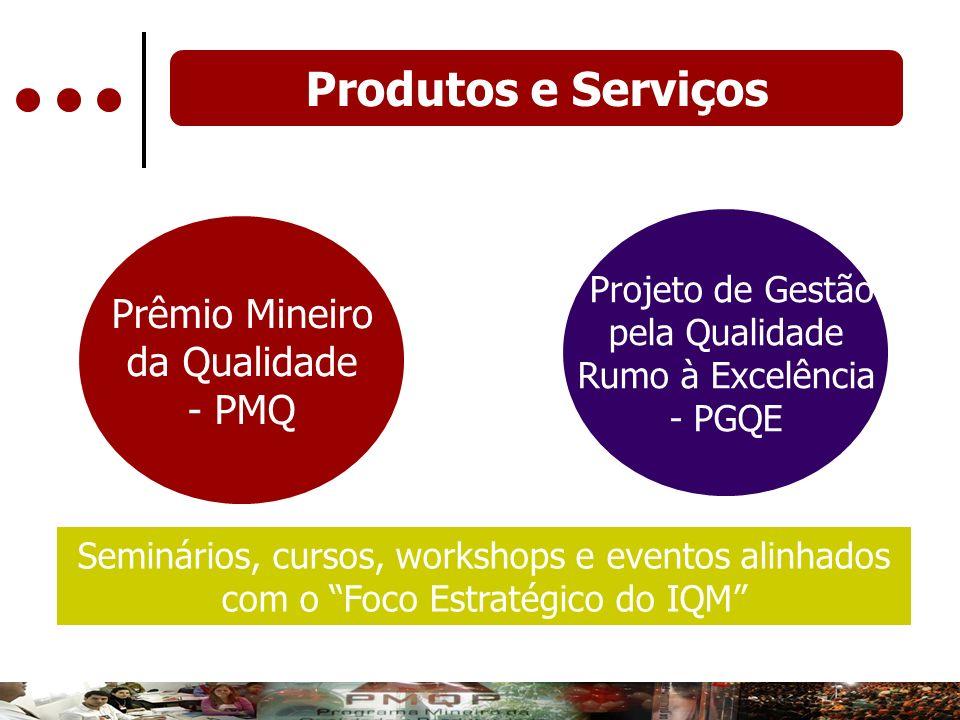 Produtos e Serviços Prêmio Mineiro da Qualidade - PMQ