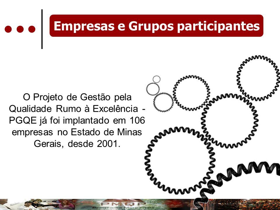 Empresas e Grupos participantes