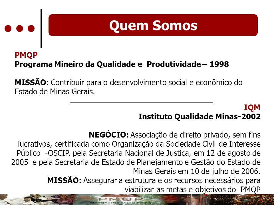Quem Somos PMQP Programa Mineiro da Qualidade e Produtividade – 1998