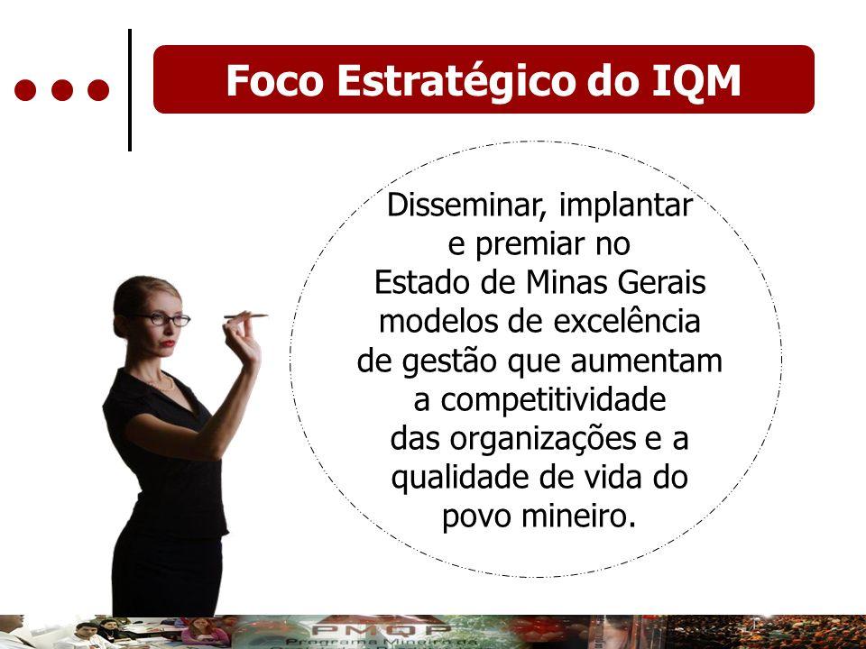 Foco Estratégico do IQM