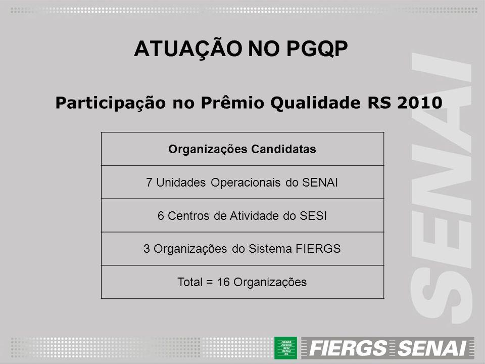 Participação no Prêmio Qualidade RS 2010 Organizações Candidatas